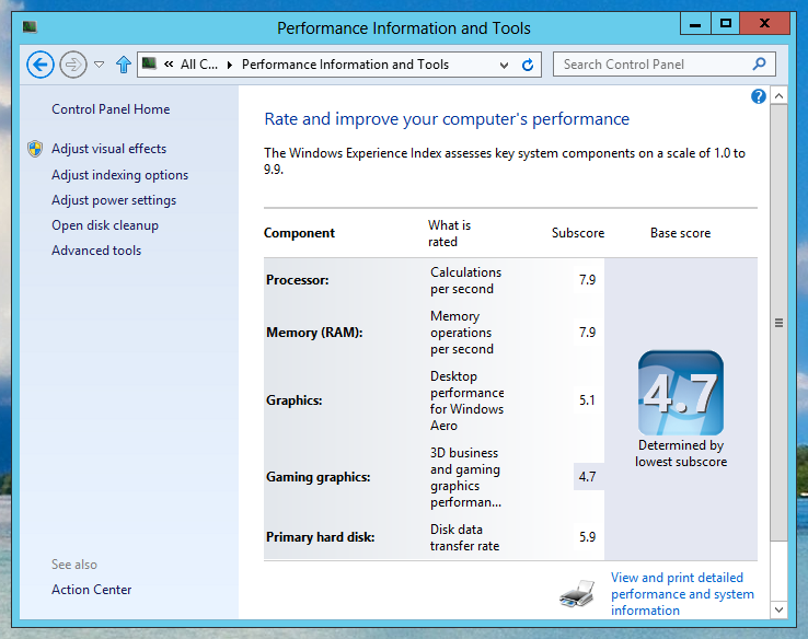 Performance Information and Tools of Windows 8